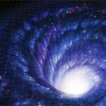 Can cure myopia using law of attraction?